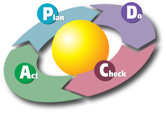 pdca_cycle